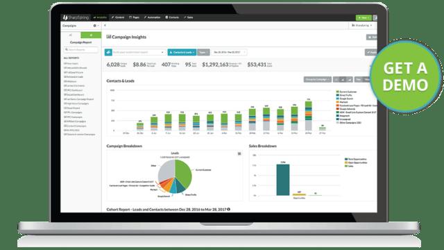 SharpSpring marketing automation tool
