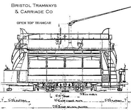 Bristol Tramways Open Top Tramcar