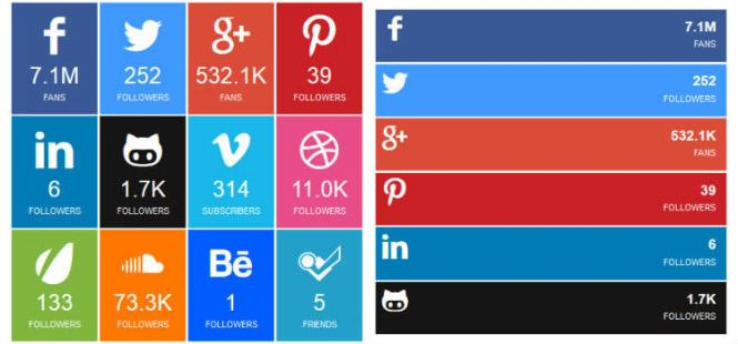 SocialFans Counter Plugin WordPress
