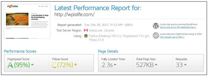, How I Improved My Website Page Load Speed by 400% in 4 Steps