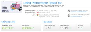 Astra GTmetrix Performance Report B (87%) B (80%)