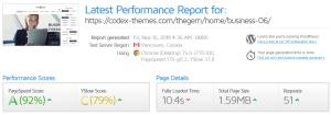 TheGem Theme GTmetrix Performance Report A (92%) C (79%)