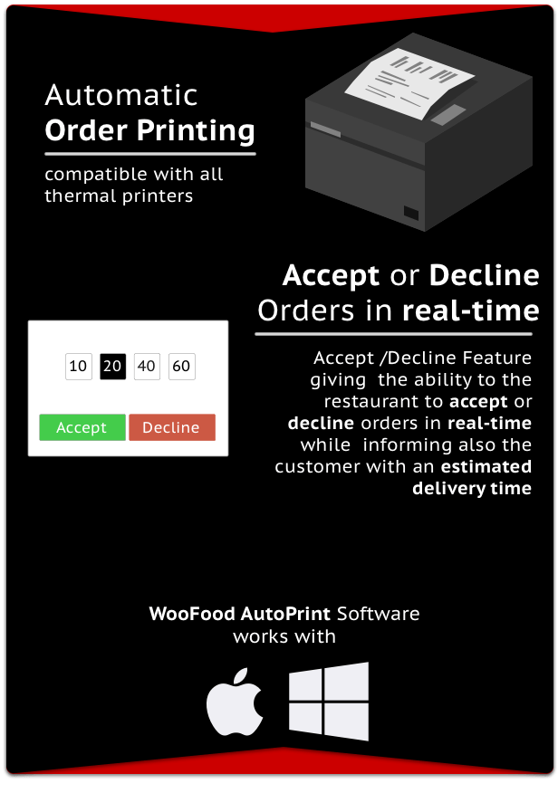 WooFood - Food Ordering (Delivery/Pickup) Plugin for WooCommerce & Automatic Order Printing - 4