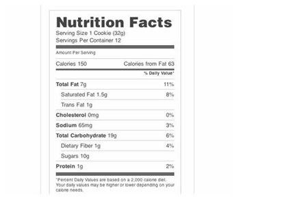 https://i1.wp.com/www.wpsolver.com/wp-content/uploads/2017/09/12/easy-nutrition.jpg?w=640&ssl=1