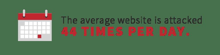 Average website attacks per day