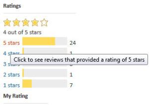 Plugin Ratings