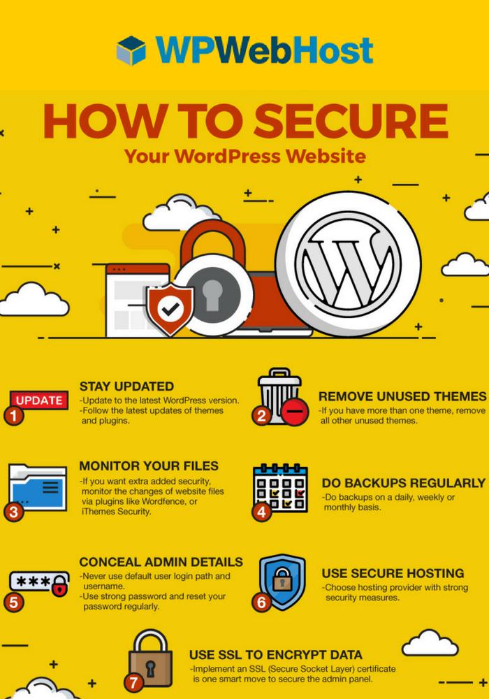 how to secure wordpress hosting