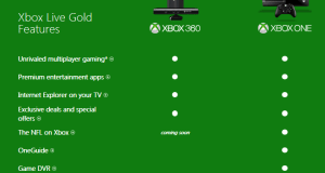 Xbox One Gold Features vs Xbox 360