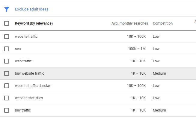 keyword planner SEO tool