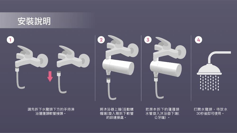 BWT美肌純淨沐浴器濾芯(Slim Shower)