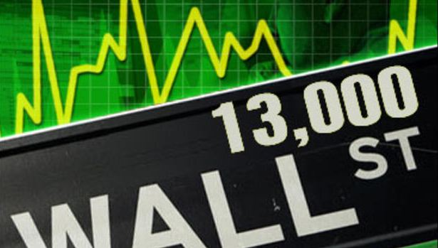 stocks_mgfx_155561