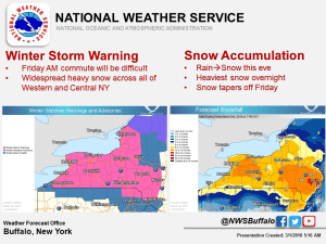 Winter Storm Warning Issued for Jamestown, Western Southern Tier
