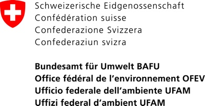 Bafu Swiss Federal Office For The Environment World Resources Forum