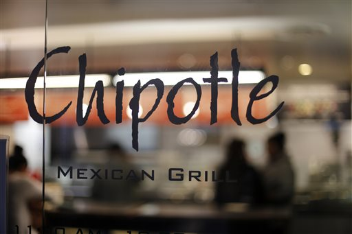 Chipotle-Food Scare_425790