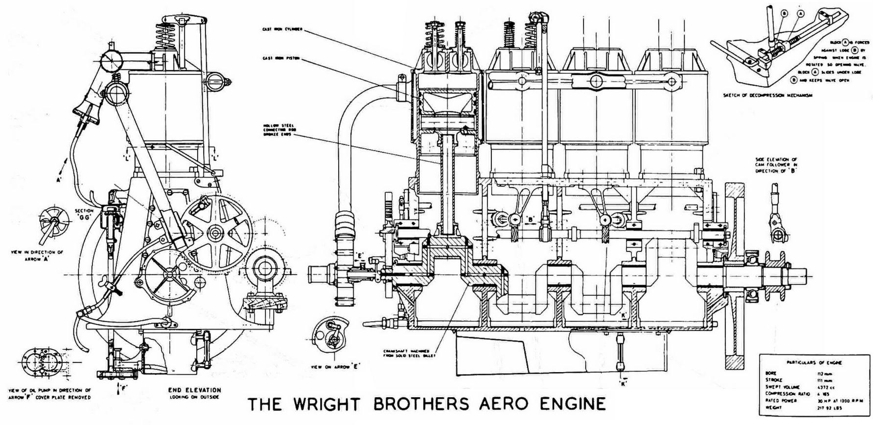 Wright Vertical 440 Engine