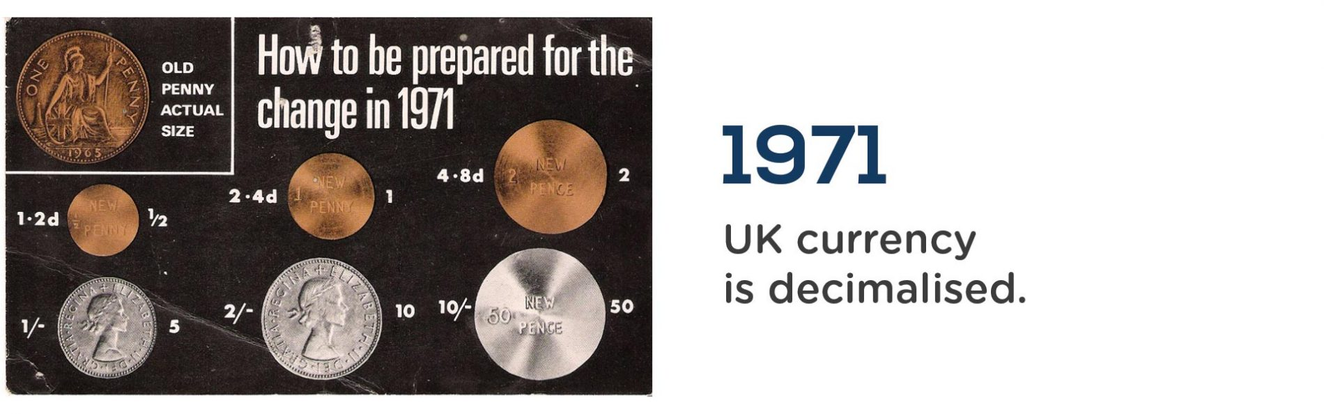 The UK currency was decimalised in 1971. Wrigley Claydon Solicitors, Trusted for 200 years