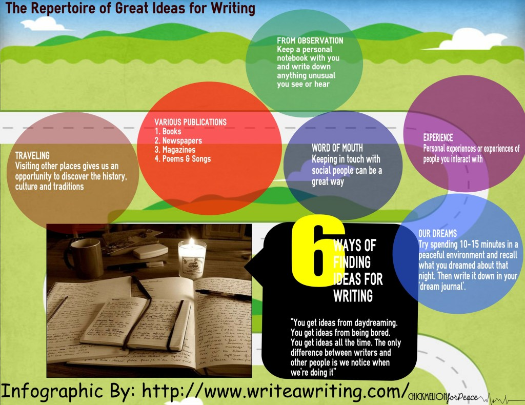 6 Ways to Come Up With Great Ideas For Writing – An Infographic