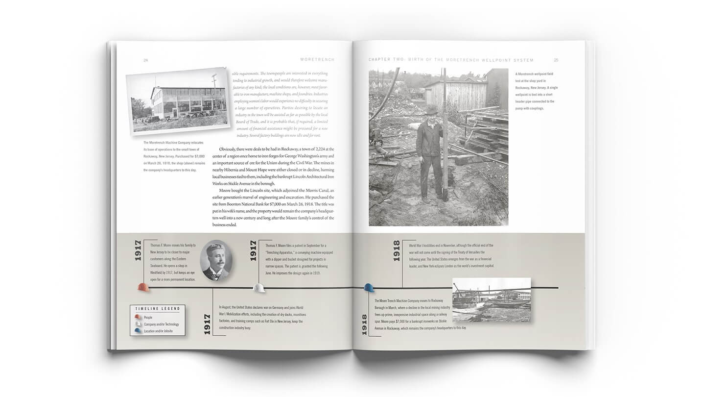 Company History Coffee Table Books Corporate Publishing