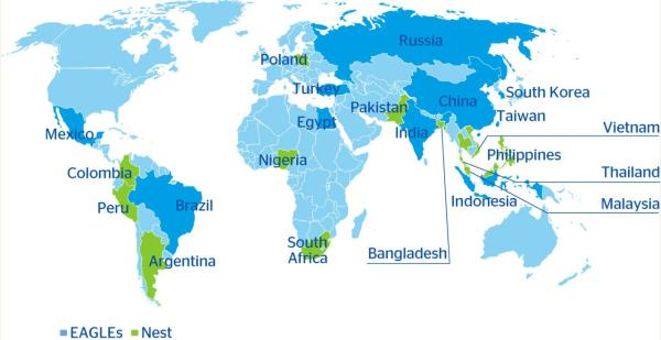Emerging markets and characteristic of emerging markets ...