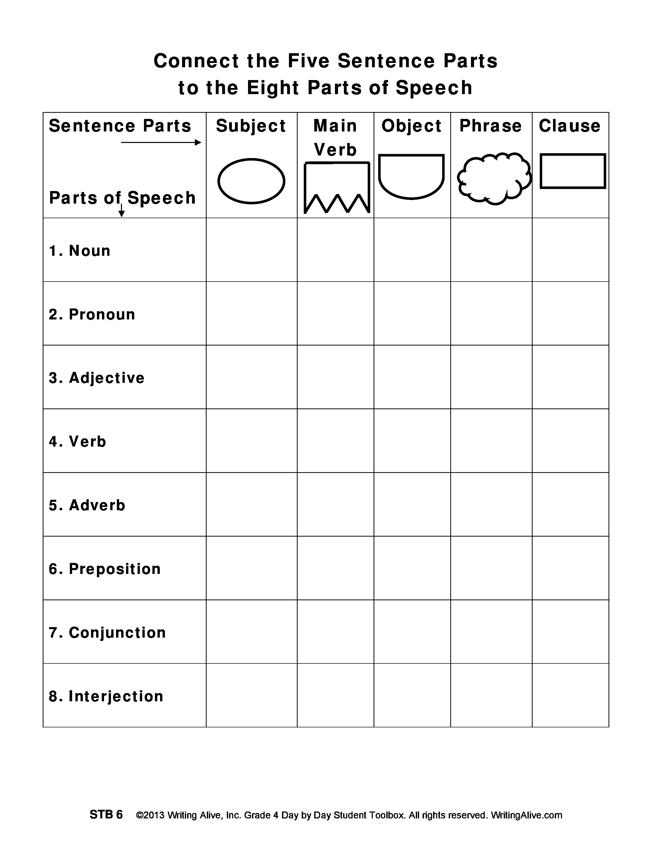 Grammar Connect The Five Sentence Parts And Eight Parts Of