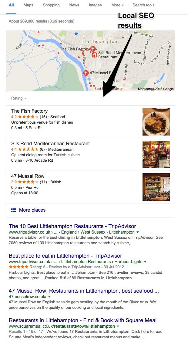 Local SEO: search results