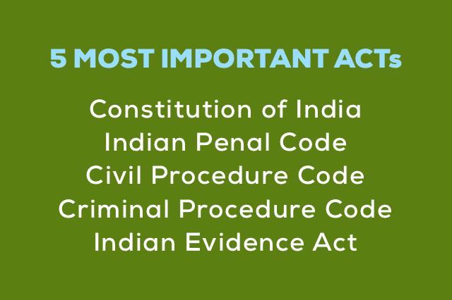 Pdf File Of Indian Penal Code