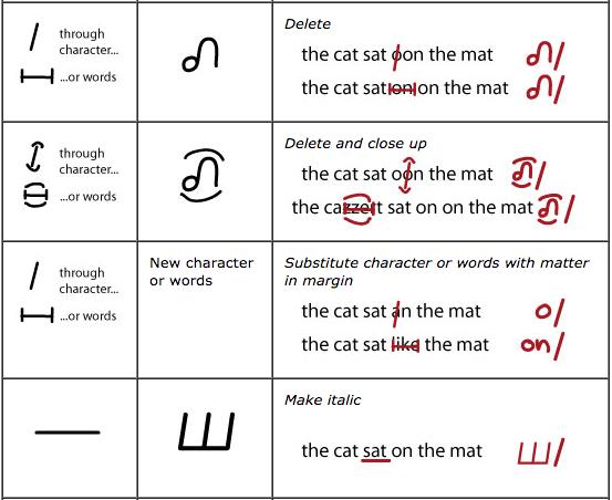 image-proofreader's-symbols