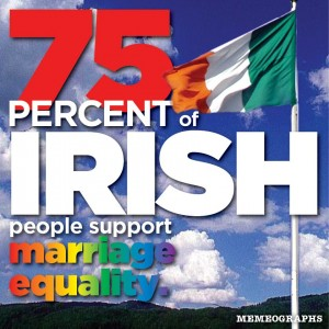 It will be good to actually vote YES to a government proposal next year! Being pro Marraige Equality does not make me less Catholic or less pro family...