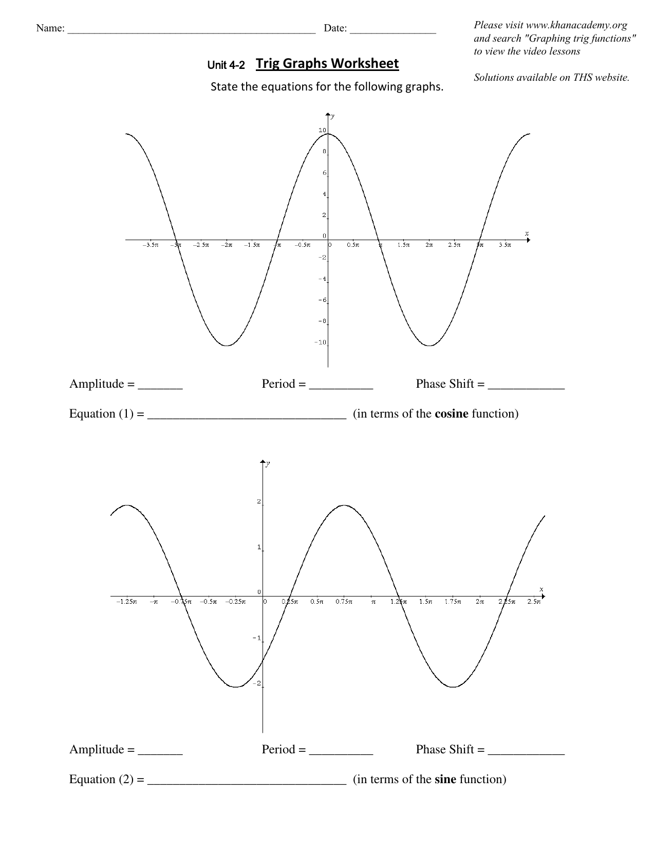 Writing Equations Of Sine And Cosine Functions Worksheet