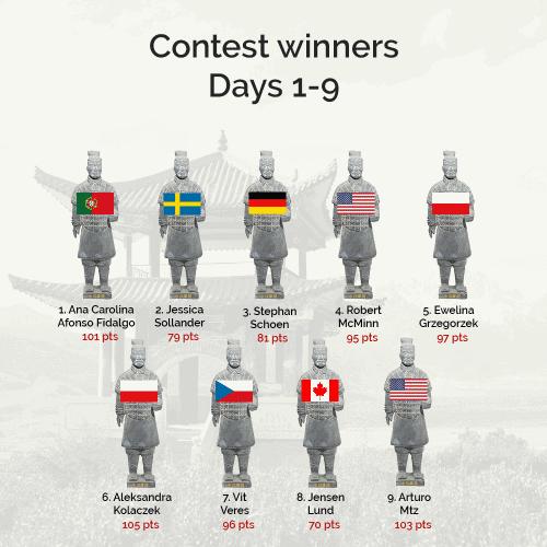 All winners part 1