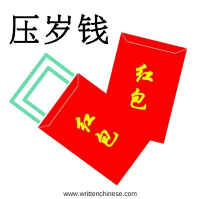 Chinese New Year Greetings 压岁钱 Money