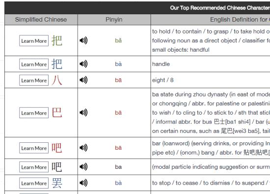 Choose the First Tone Pinyin