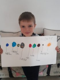 Isaac's solar system