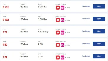 Jio Phone Data Plans Introduced for Subscribers, Packs Start From Rs. 22