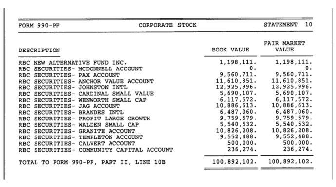 Wallace Global Fund II 2 990