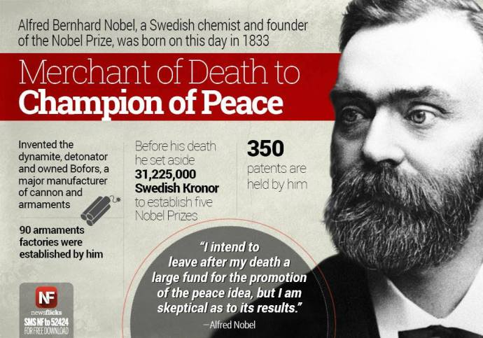 nobel-death