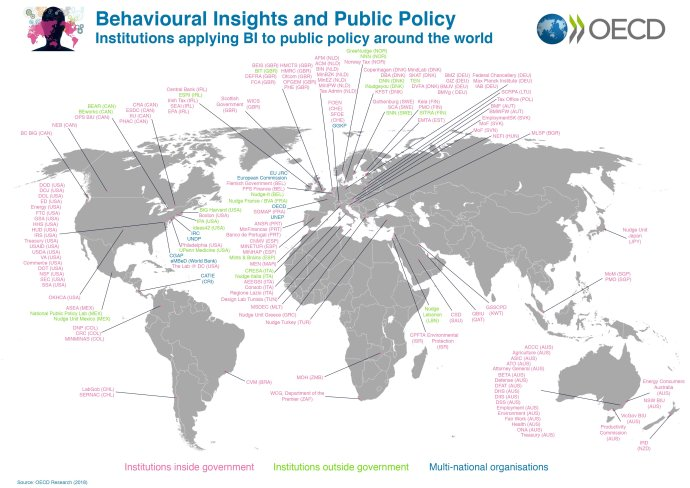 Behavioural Insights World Map 2018 - Who has institutionalised behavioural insights in public policy (verified by the @OECD) Behavioral Economics #Nudge