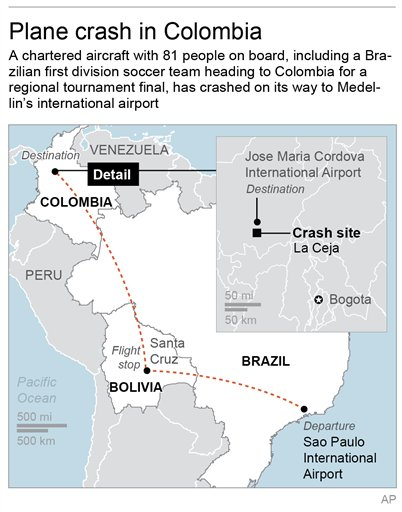 COLOMBIA AIR CRASH_176199