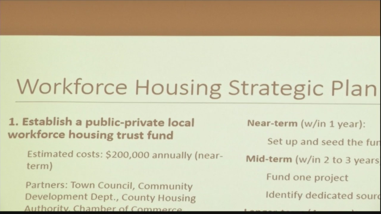 Hilton Head Housing survey now complete