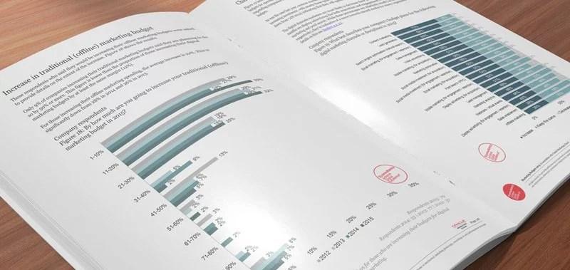 Budget Marketing Digital 2015 : 77% des entreprises prévoient de l'augmenter