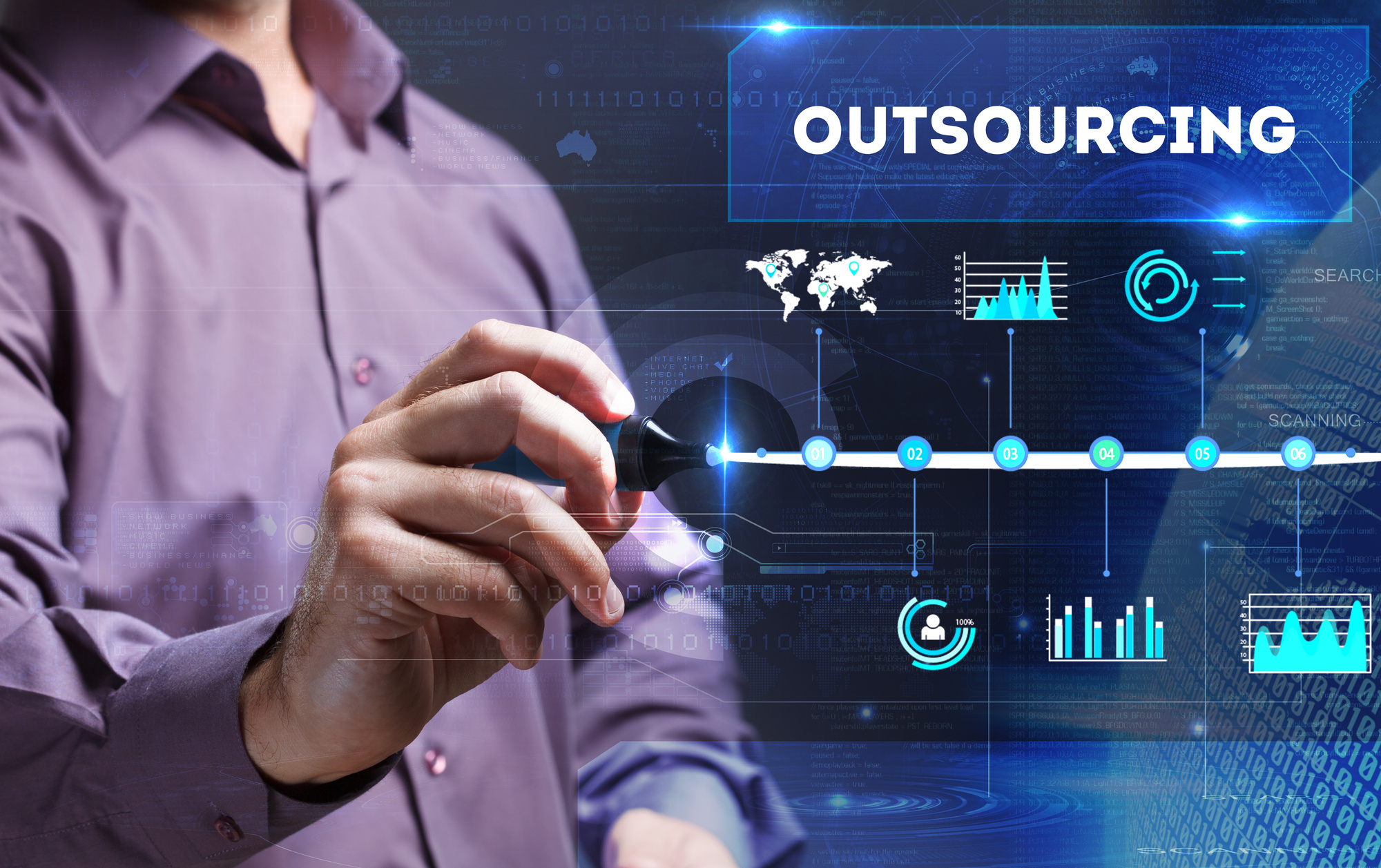 SEO Outsourcing