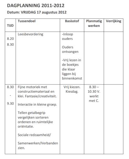 2013-02-19 dagplanning kleuteronderwijs