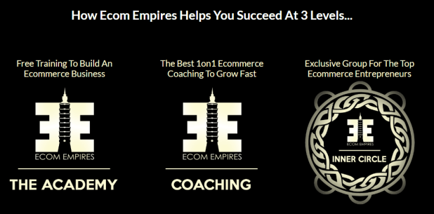 Ecom Empires - Build Your Empire Download