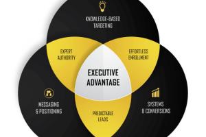 Mitch Gonsalves – Executive Advantage Download