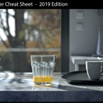 Richard Yot - The Modo Render Cheat Sheet (2019) Free Download