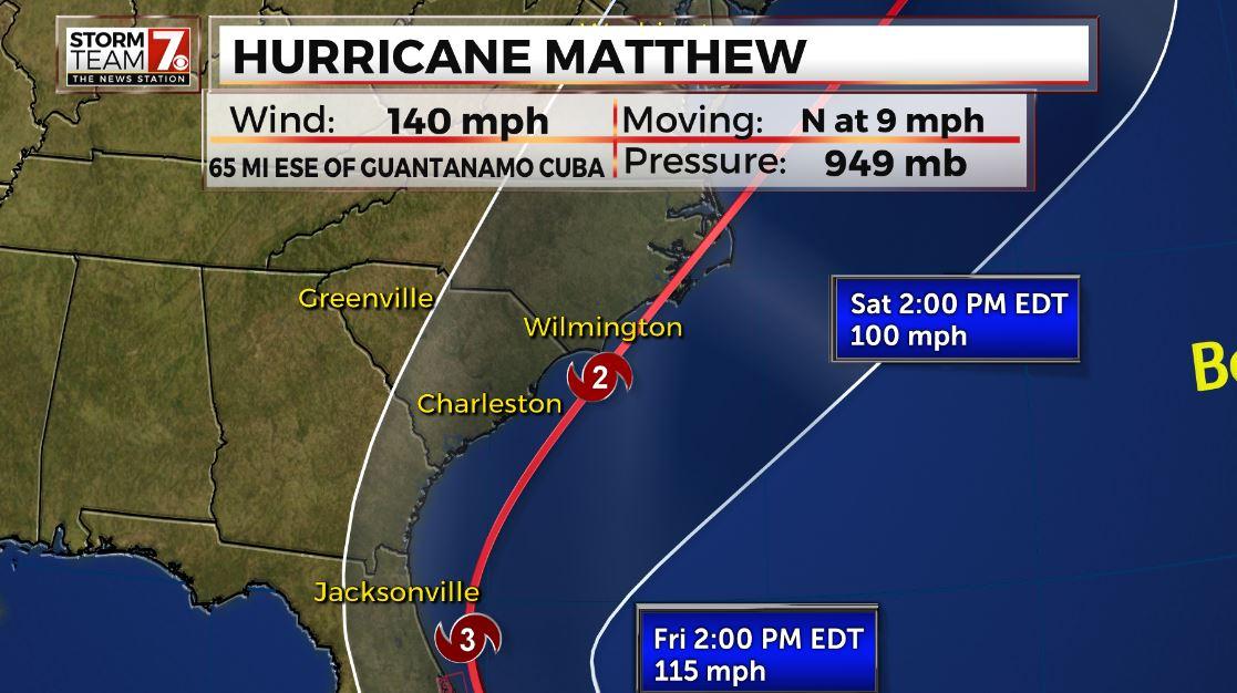 Hurricane Matthew storm track_253521