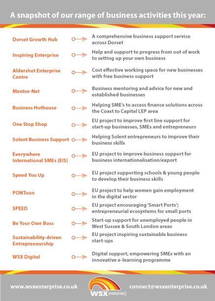 WSX Enterprise Delivery + Impact 2019
