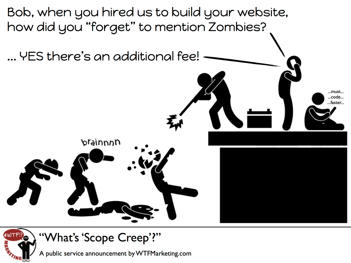 What's Scope Creep?