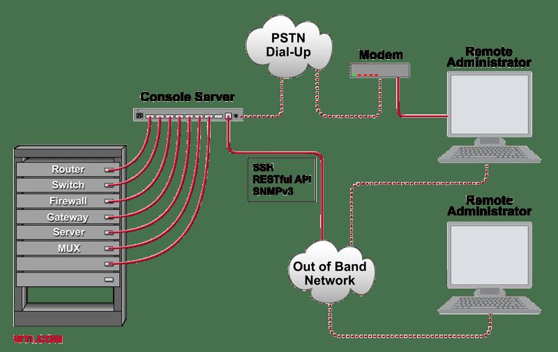 Define Web Security