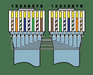 72125901 25 Cisco Console Rollover Cable, Blue RJ45 to